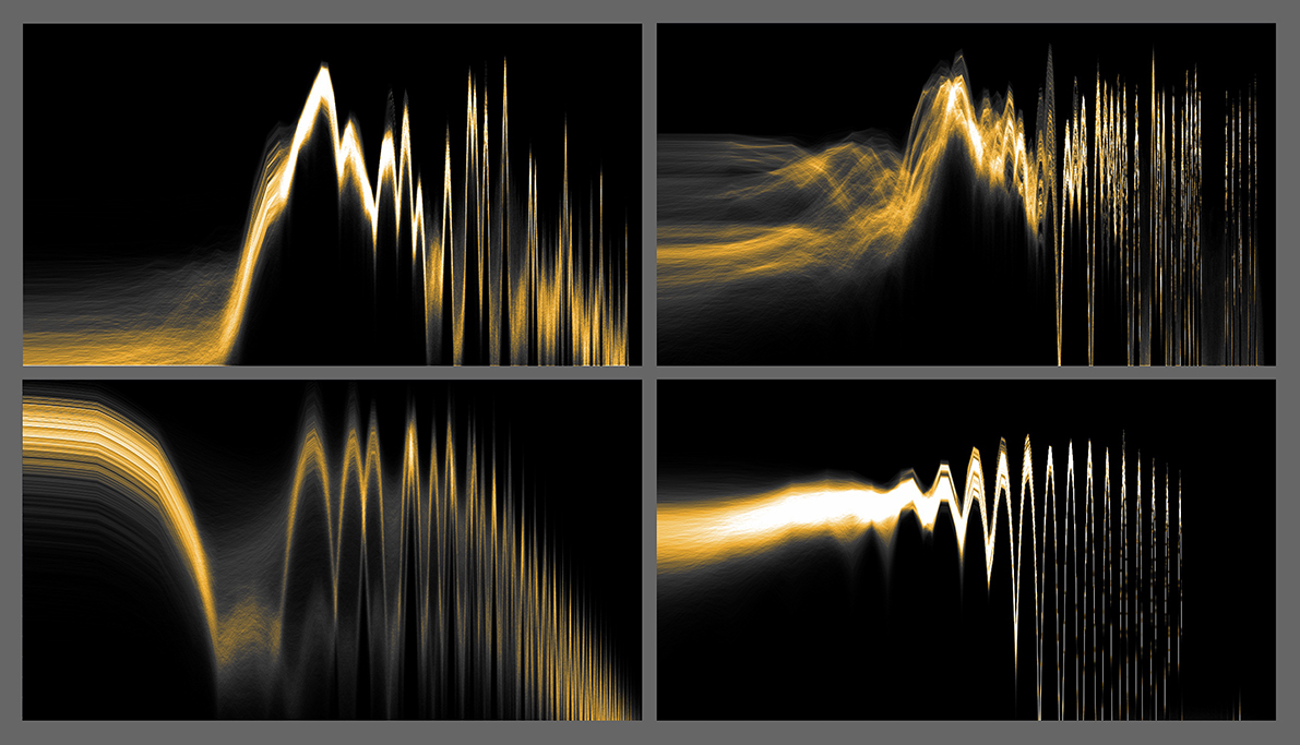 jeanvoguet_spectral-histogram-analysis_quadraphony